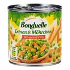Gemüse- & Obstkonserven