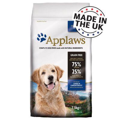 Orijen Dog Food Issues