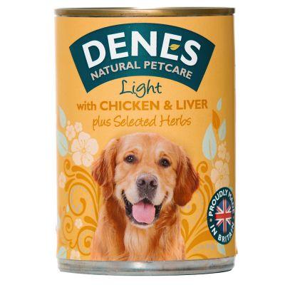 Denes Dog Food Feeding Guide