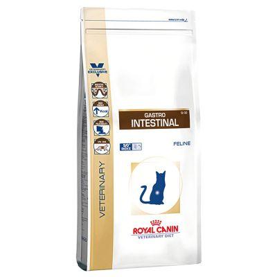 Рейтинг корма для кошек 2017 сухой влажный консервы