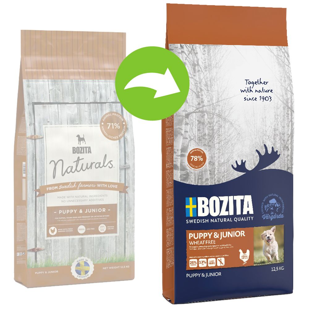 Bozita Puppy & Junior weizenfrei - 2 kg
