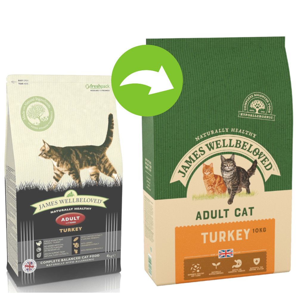 James Wellbeloved Adult Turkey & Rice - Ekonomipack: 2 x 10 kg
