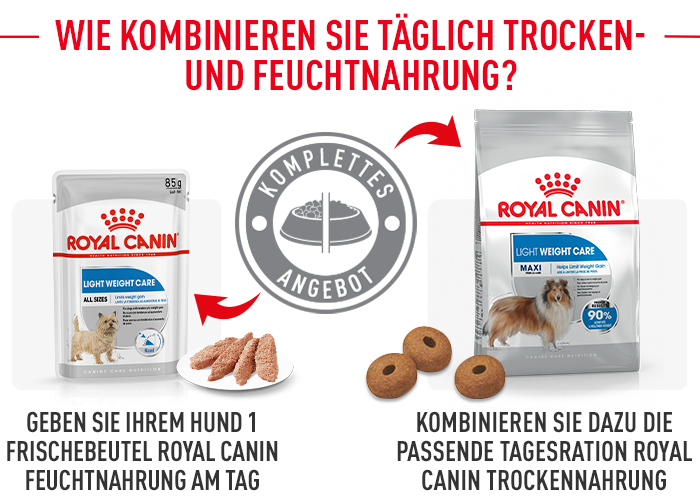 Royal Canin Light Weight Mischfütterung