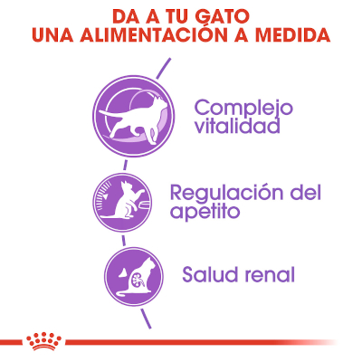 Royal Canin Sterilised 7+ Appetite Control