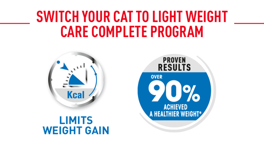 Royal Canin Light Weight Care Benefits