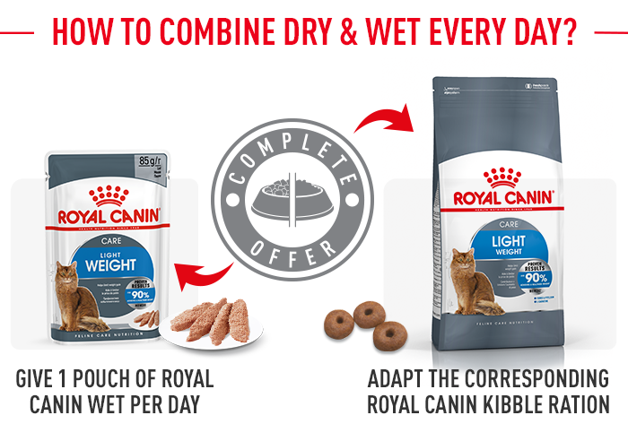 Royal Canin Mixed feeding