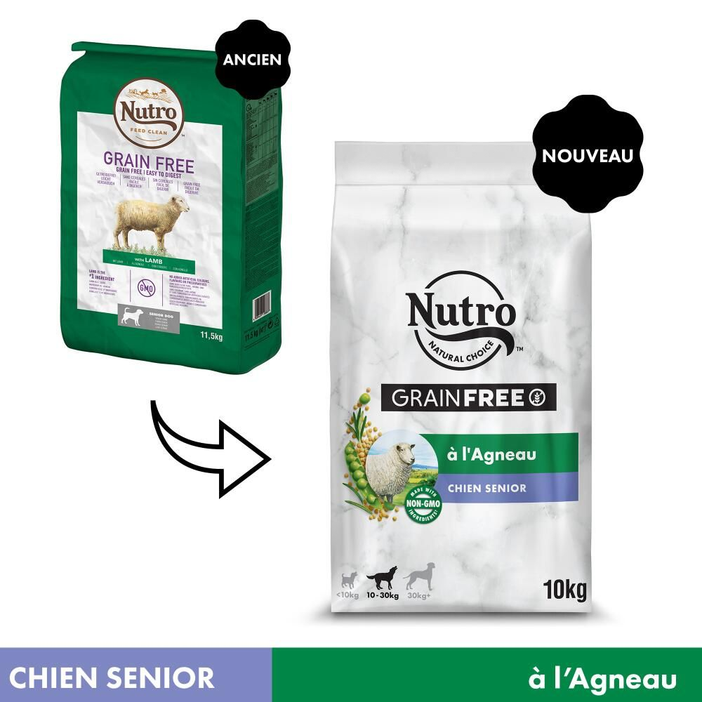 10kg Nutro Grain Free Senior agneau - Croquettes pour chien