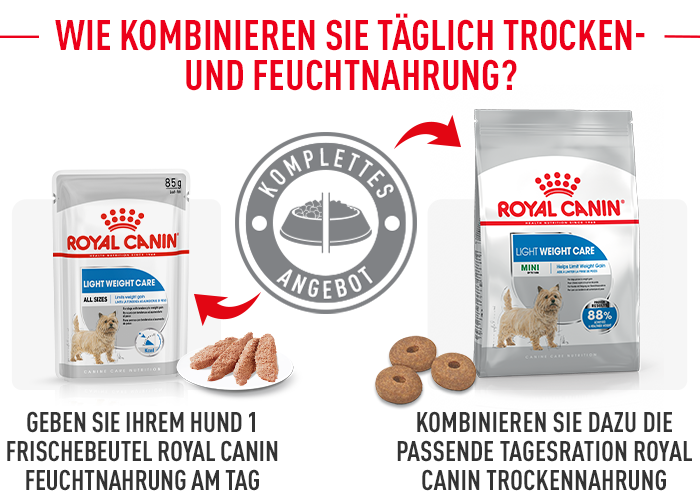 Royal Canin Light Weight Care Trockenfutter Mini