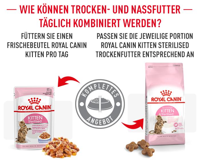 Mischfütterung Royal Canin Kitten Sterilised