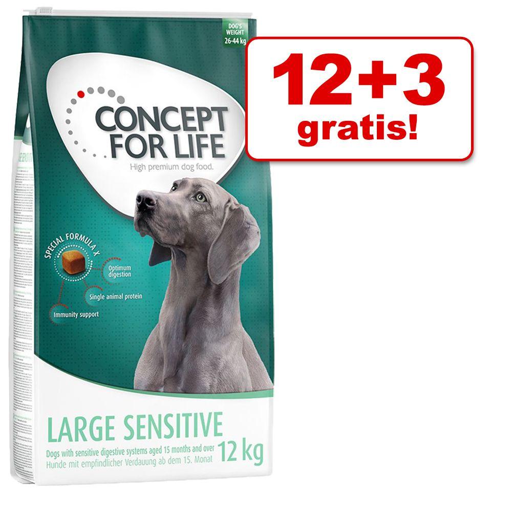 Duże opakowanie + 3|1,5 kg gratis! Concept for Life karma dla psa - Labrador Retriever Adult, 12 + 3 kg