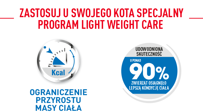 Royal Canin Light Weight Care Vorteile