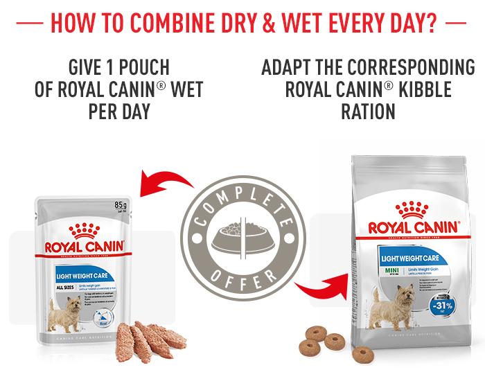Royal Canin Mini Light Weight Care Buy Now At Bitiba