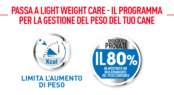 Royal Canin CCN Light Weight Care
