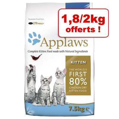 Chat Croquettes Applaws